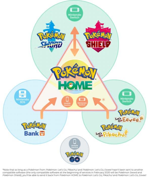 Pokemon home 2