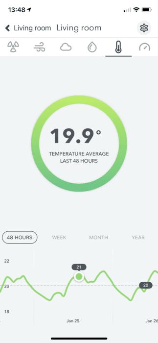 screenshot airthings wave plus temperatuur